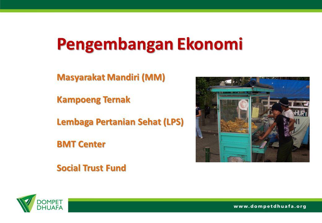 Pengembangan Ekonomi Masyarakat Mandiri (MM) Kampoeng Ternak