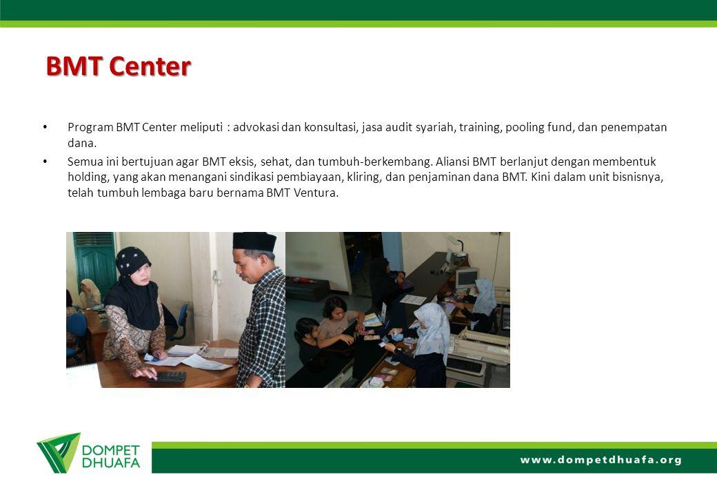 BMT Center Program BMT Center meliputi : advokasi dan konsultasi, jasa audit syariah, training, pooling fund, dan penempatan dana.