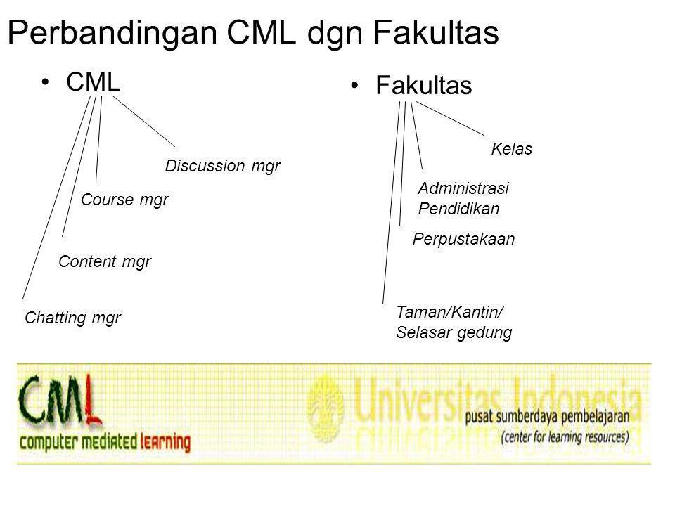 Perbandingan CML dgn Fakultas