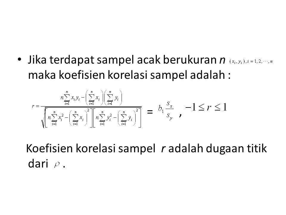 Jika terdapat sampel acak berukuran n maka koefisien korelasi sampel adalah :