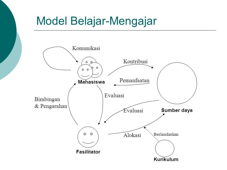 Model Belajar-Mengajar