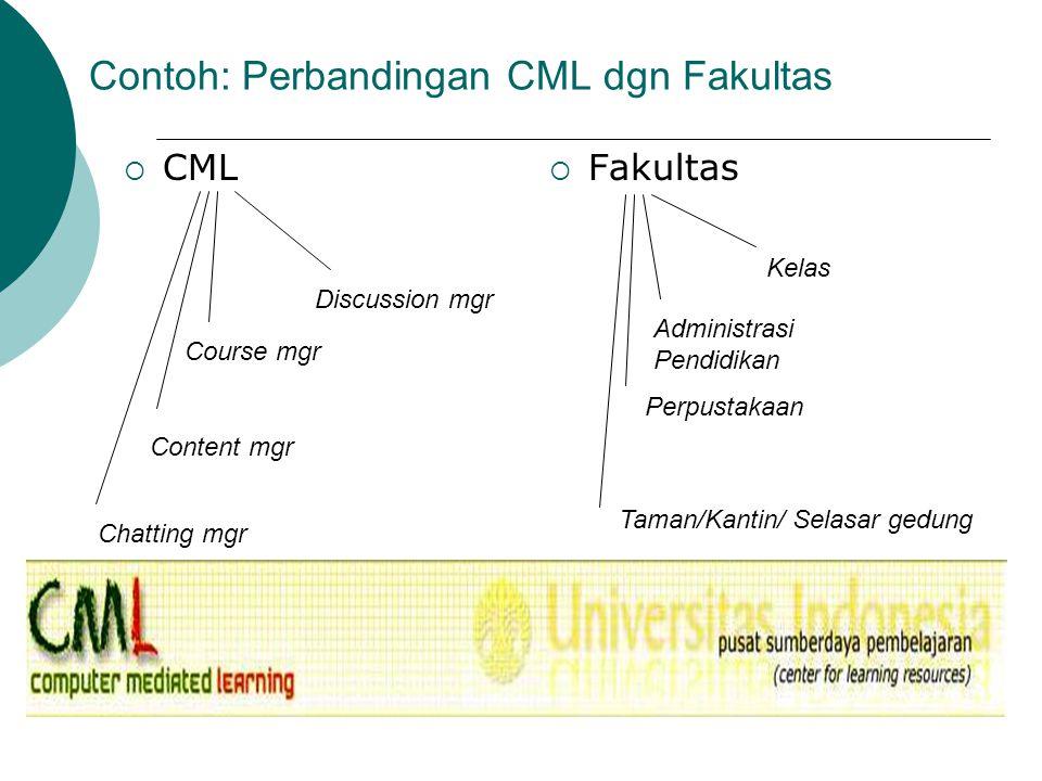 Contoh: Perbandingan CML dgn Fakultas