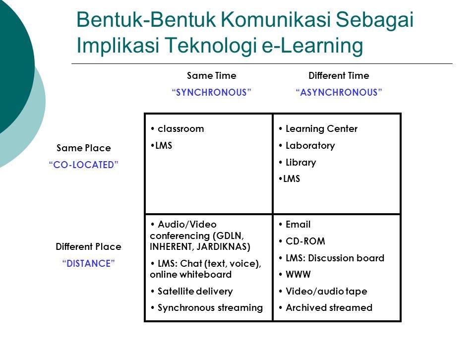 Bentuk-Bentuk Komunikasi Sebagai Implikasi Teknologi e-Learning