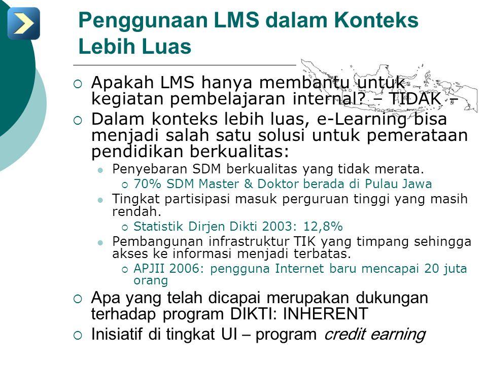 Penggunaan LMS dalam Konteks Lebih Luas
