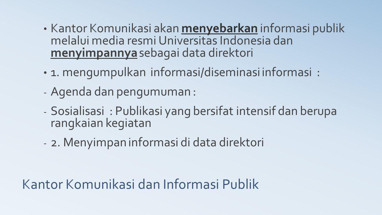 Kantor Komunikasi dan Informasi Publik