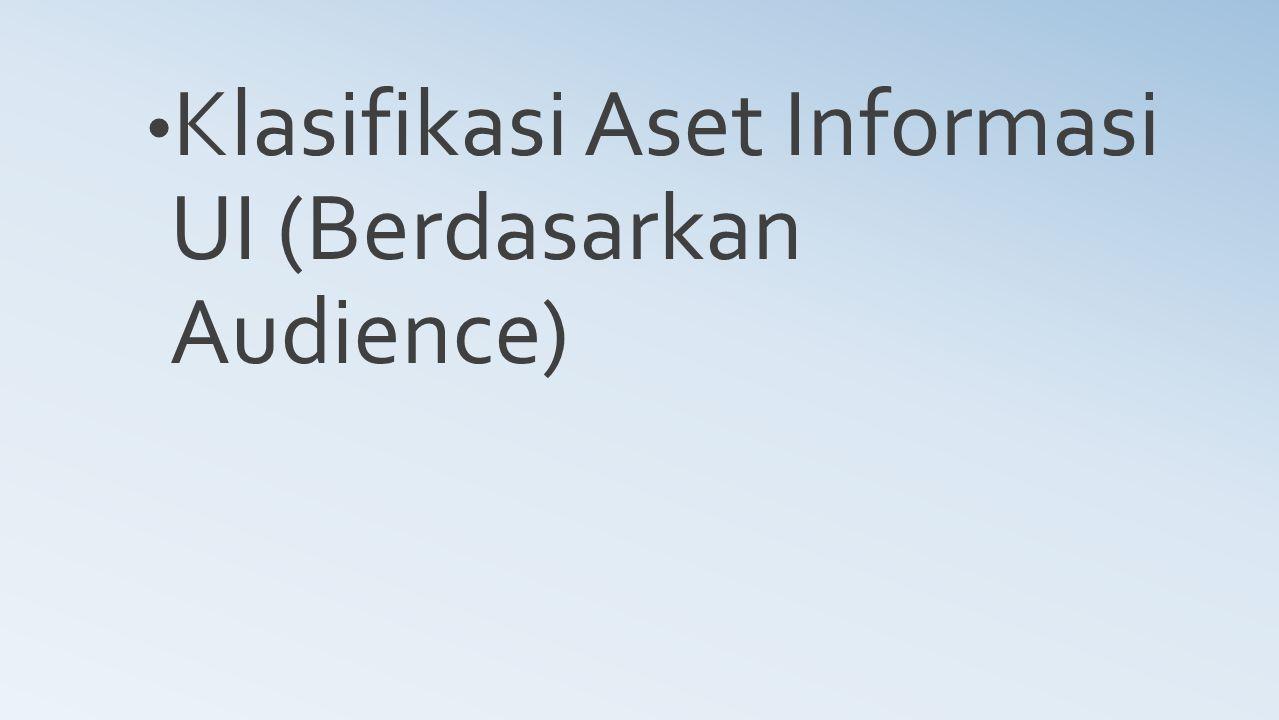 Klasifikasi Aset Informasi UI (Berdasarkan Audience)
