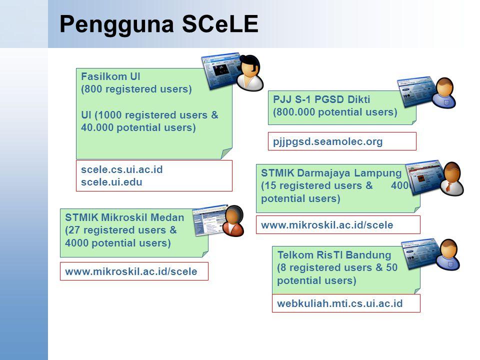 Pengguna SCeLE Fasilkom UI (800 registered users)