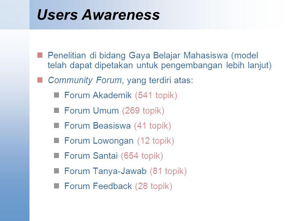 Users Awareness Penelitian di bidang Gaya Belajar Mahasiswa (model telah dapat dipetakan untuk pengembangan lebih lanjut)