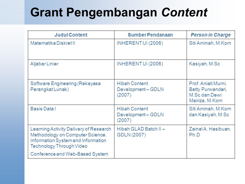 Grant Pengembangan Content