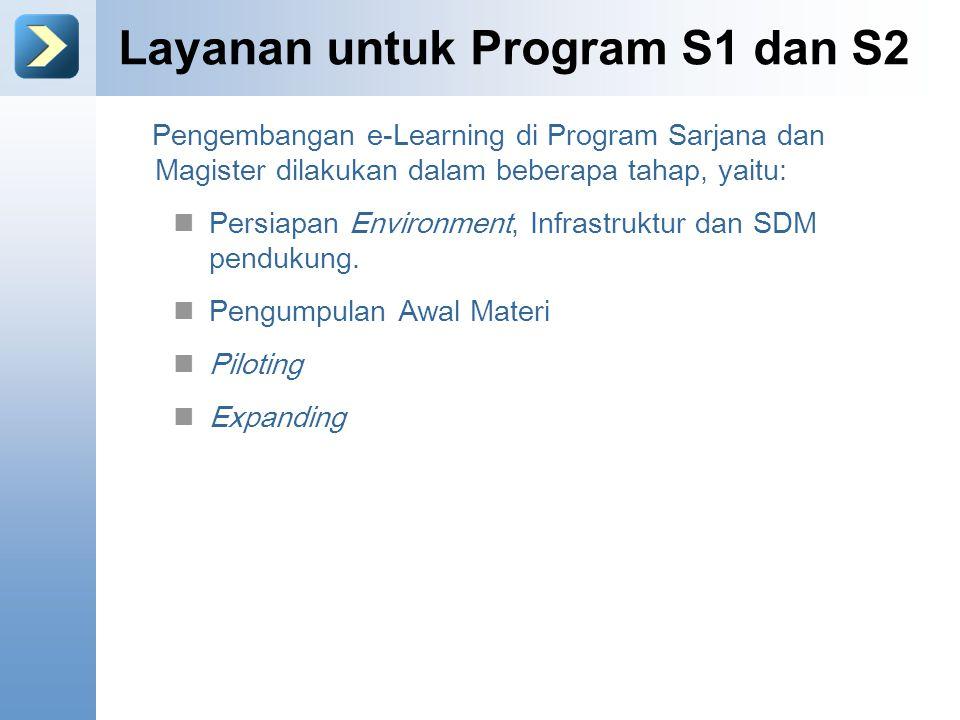 Layanan untuk Program S1 dan S2