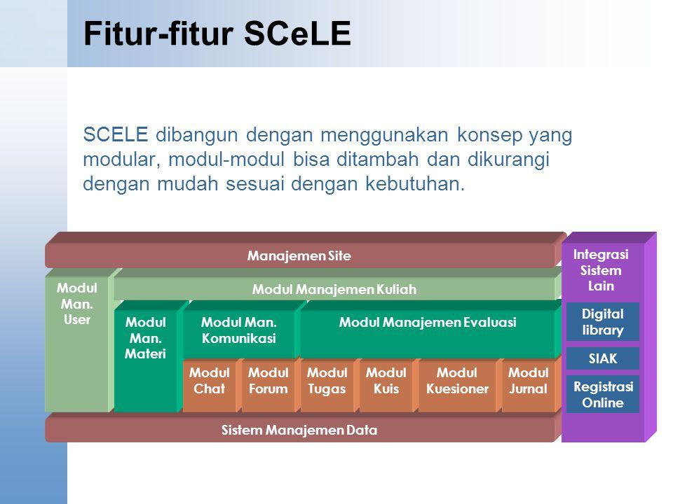 Modul Manajemen Evaluasi Modul Manajemen Kuliah