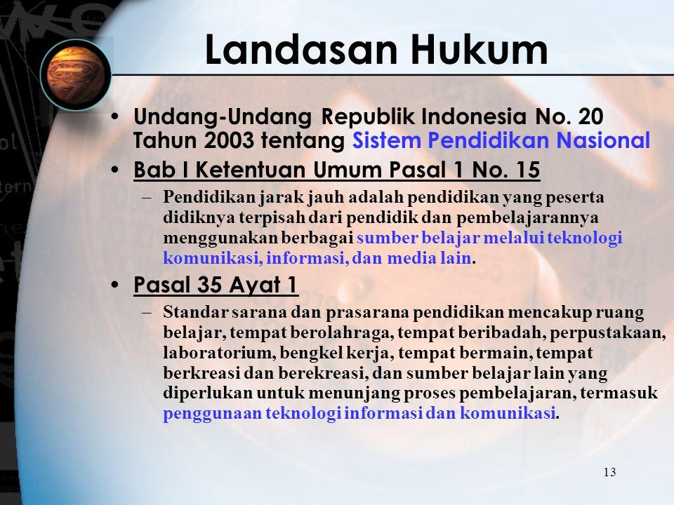 Landasan Hukum Undang-Undang Republik Indonesia No. 20 Tahun 2003 tentang Sistem Pendidikan Nasional.