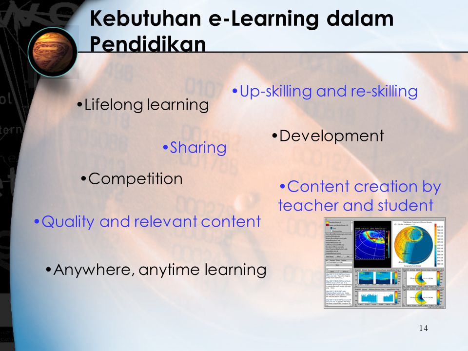 Kebutuhan e-Learning dalam Pendidikan
