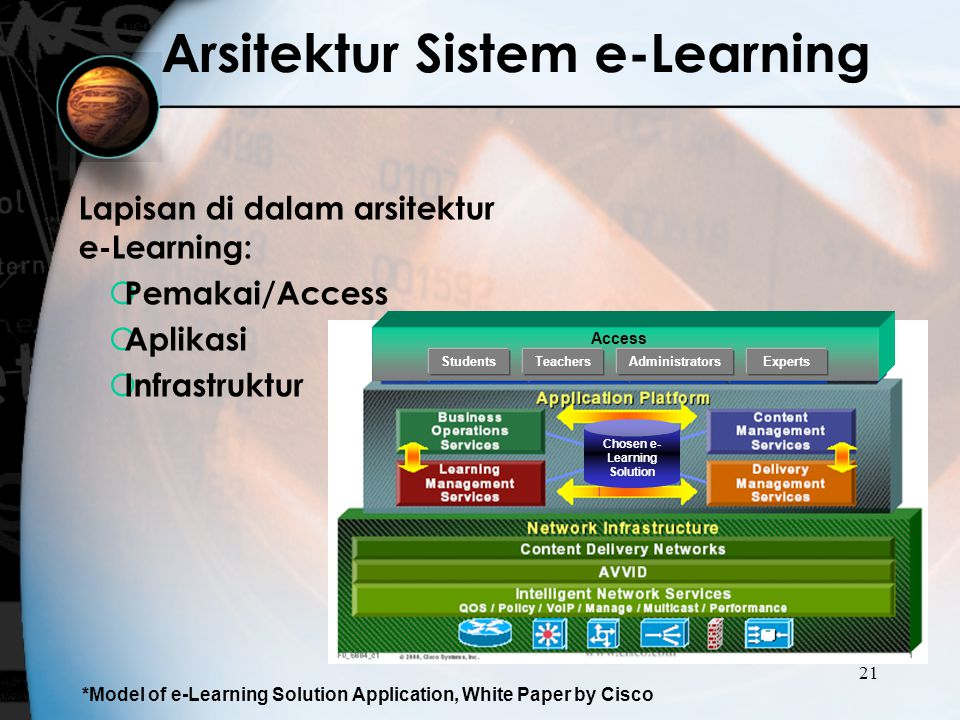 Arsitektur Sistem e-Learning