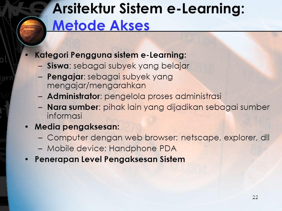 Arsitektur Sistem e-Learning: Metode Akses