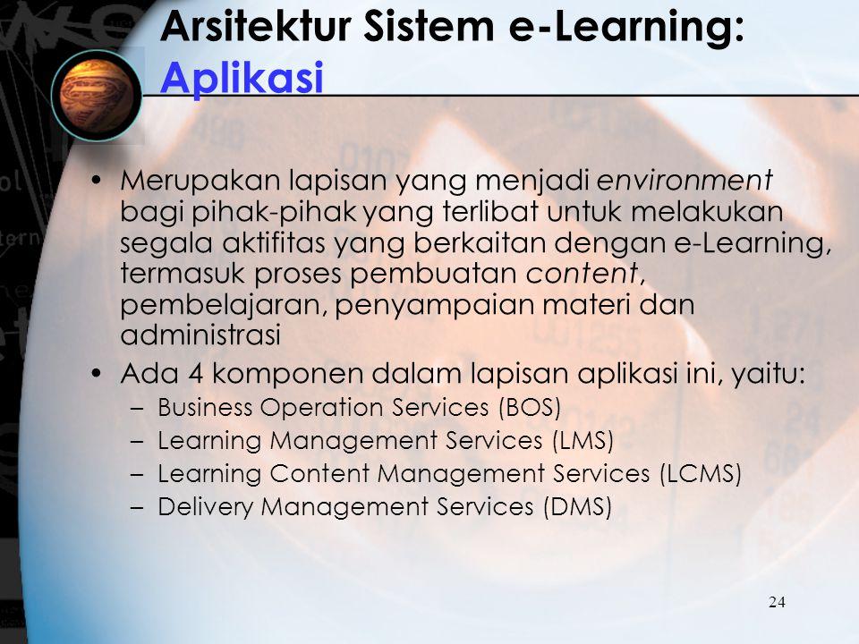 Arsitektur Sistem e-Learning: Aplikasi