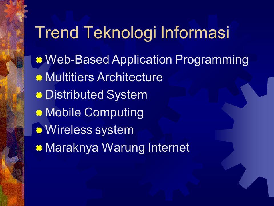 Trend Teknologi Informasi
