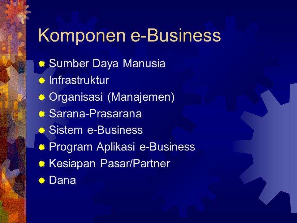 Komponen e-Business Sumber Daya Manusia Infrastruktur