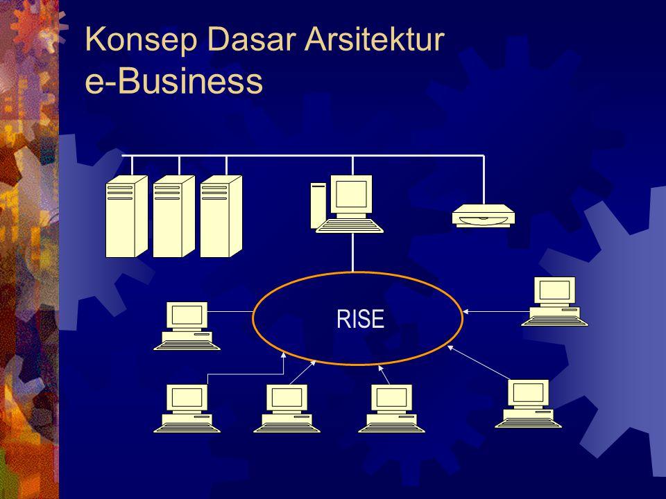 Konsep Dasar Arsitektur e-Business