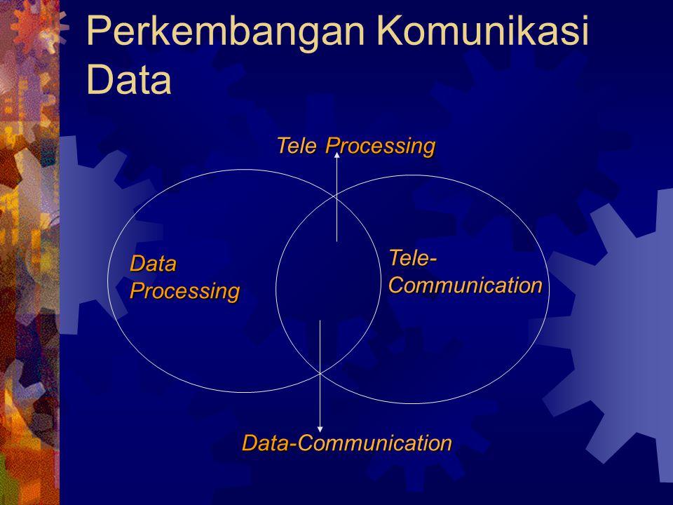 Perkembangan Komunikasi Data
