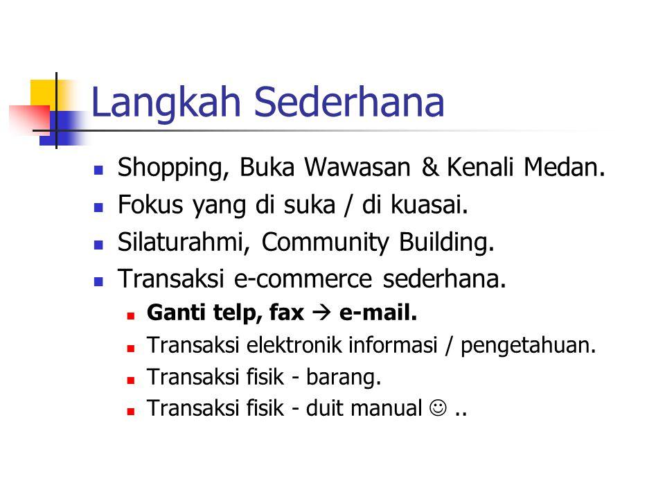 Langkah Sederhana Shopping, Buka Wawasan & Kenali Medan.