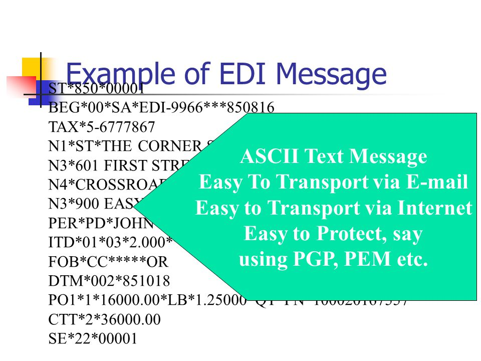 Easy To Transport via E-mail Easy to Transport via Internet
