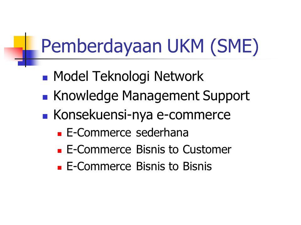 Pemberdayaan UKM (SME)