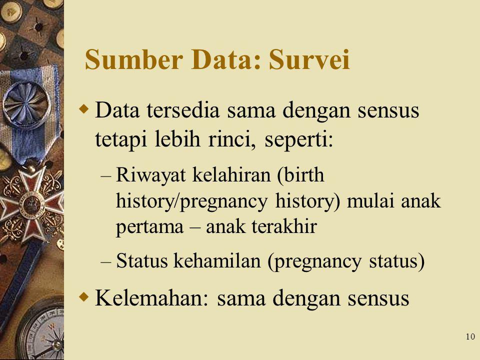 Sumber Data: Survei Data tersedia sama dengan sensus tetapi lebih rinci, seperti: