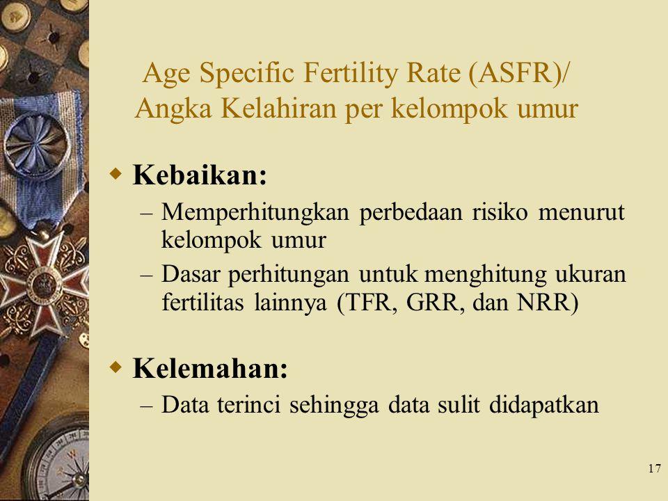 Age Specific Fertility Rate (ASFR)/ Angka Kelahiran per kelompok umur