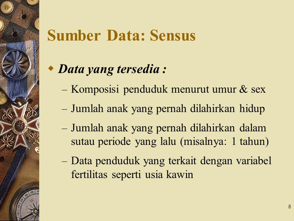 Sumber Data: Sensus Data yang tersedia :