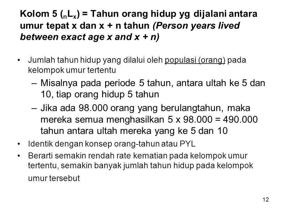 Kolom 5 (nLx) = Tahun orang hidup yg dijalani antara umur tepat x dan x + n tahun (Person years lived between exact age x and x + n)
