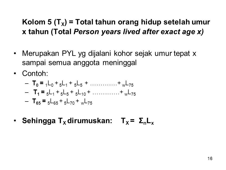 Kolom 5 (TX) = Total tahun orang hidup setelah umur x tahun (Total Person years lived after exact age x)