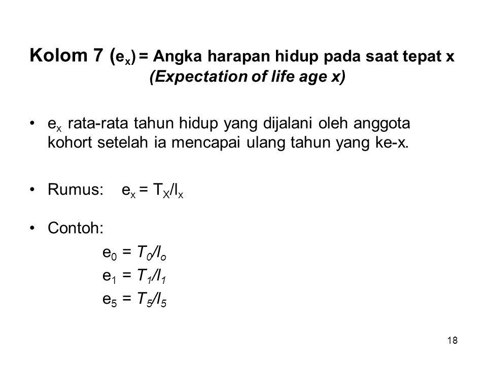 Kolom 7 (ex) = Angka harapan hidup pada saat tepat x