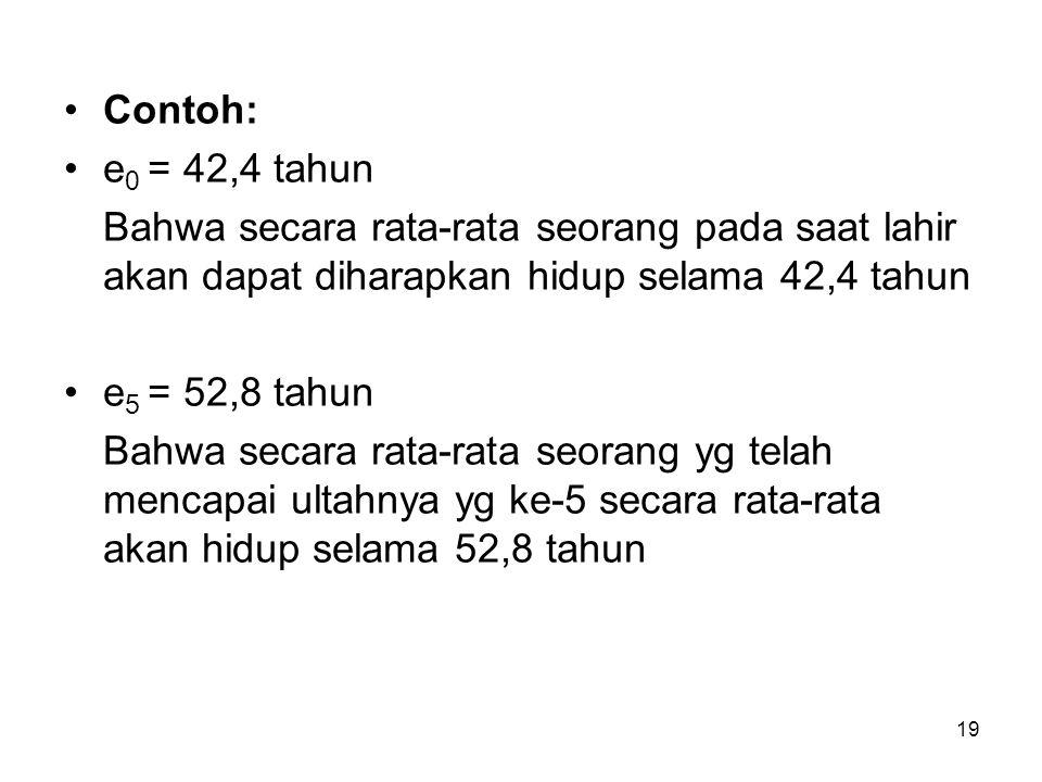 Contoh: e0 = 42,4 tahun. Bahwa secara rata-rata seorang pada saat lahir akan dapat diharapkan hidup selama 42,4 tahun.