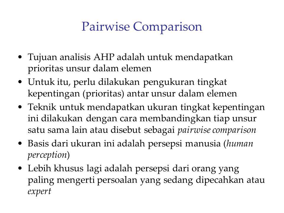 Pairwise Comparison Tujuan analisis AHP adalah untuk mendapatkan prioritas unsur dalam elemen.