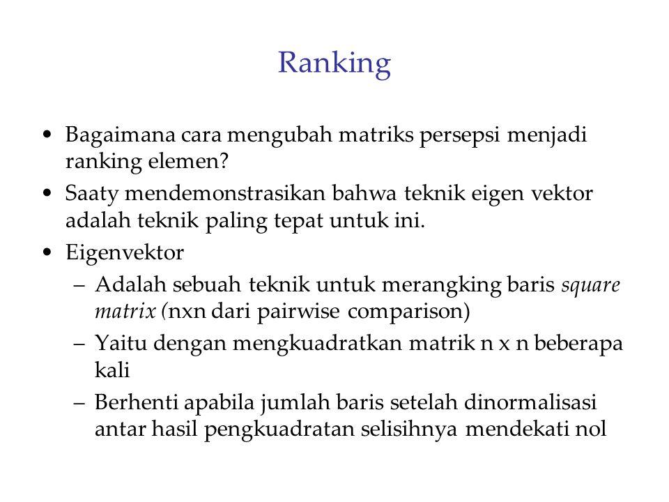 Ranking Bagaimana cara mengubah matriks persepsi menjadi ranking elemen