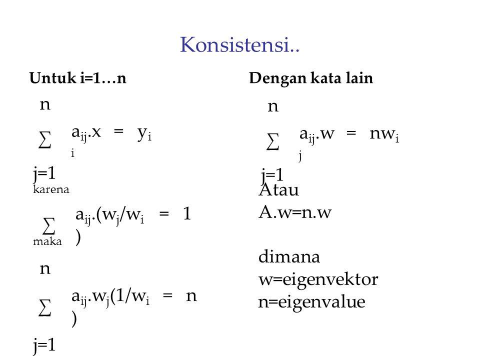 Konsistensi.. n ∑ aij.xi = yi j=1 n ∑ aij.wj = nwi j=1 Atau A.w=n.w