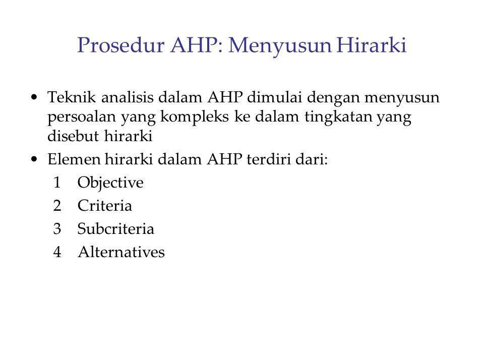 Prosedur AHP: Menyusun Hirarki