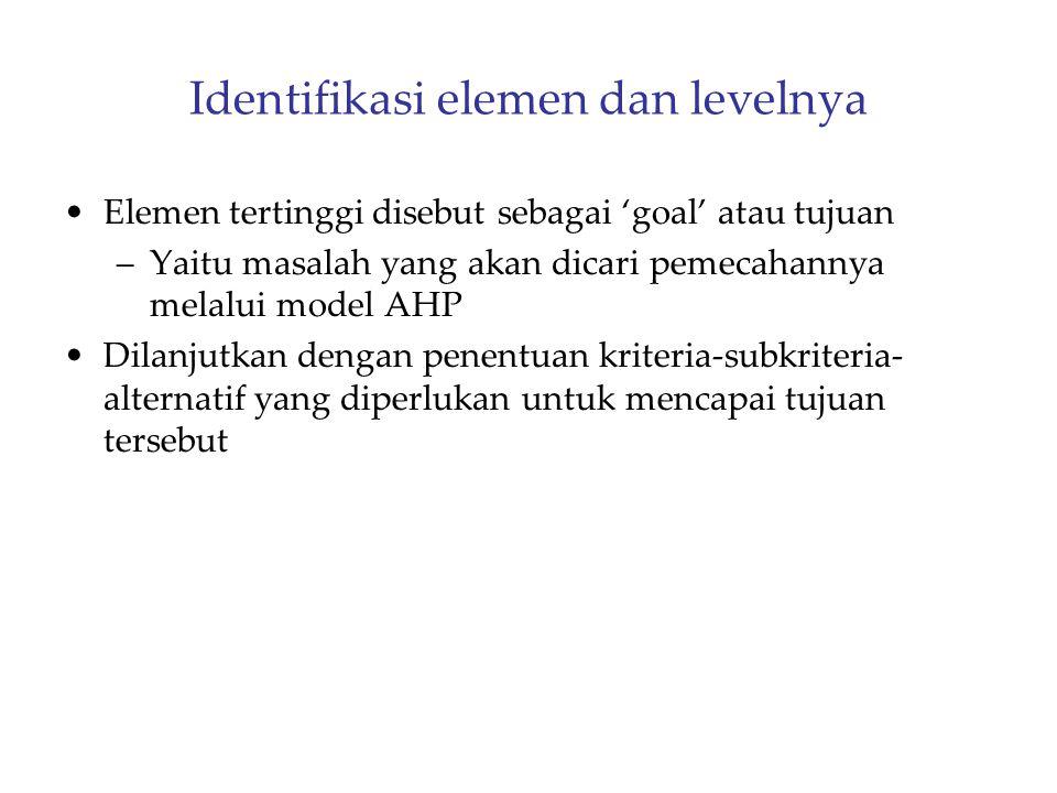 Identifikasi elemen dan levelnya
