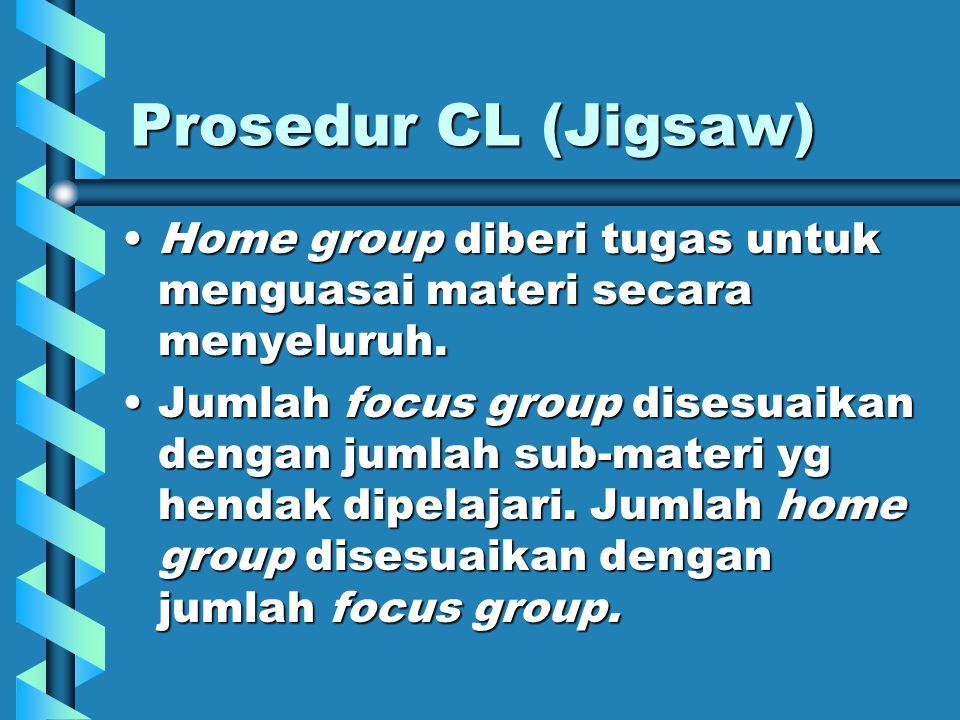 Prosedur CL (Jigsaw) Home group diberi tugas untuk menguasai materi secara menyeluruh.
