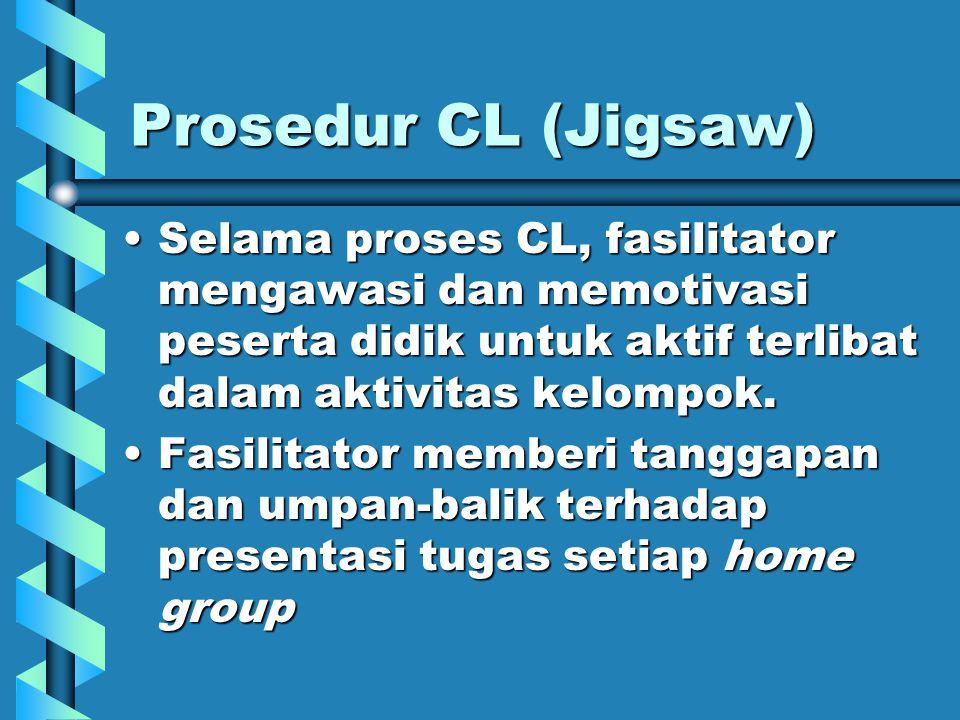 Prosedur CL (Jigsaw) Selama proses CL, fasilitator mengawasi dan memotivasi peserta didik untuk aktif terlibat dalam aktivitas kelompok.