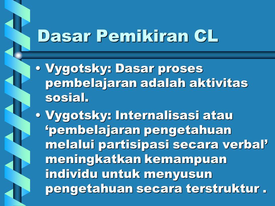 Dasar Pemikiran CL Vygotsky: Dasar proses pembelajaran adalah aktivitas sosial.