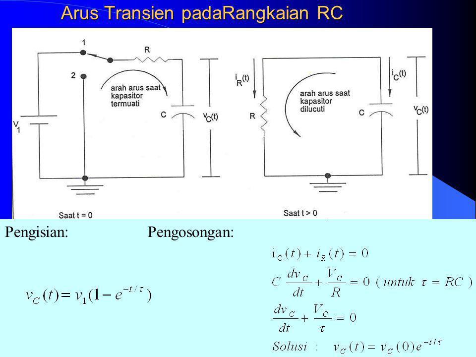 Arus Transien padaRangkaian RC