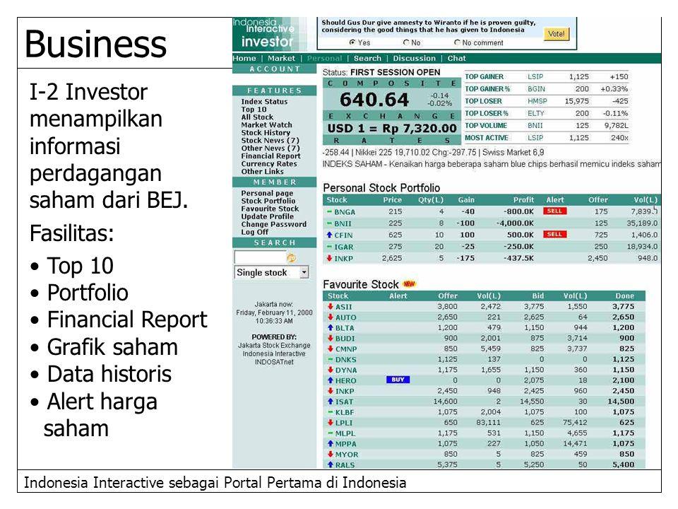Business I-2 Investor menampilkan informasi perdagangan saham dari BEJ. Fasilitas: Top 10. Portfolio.