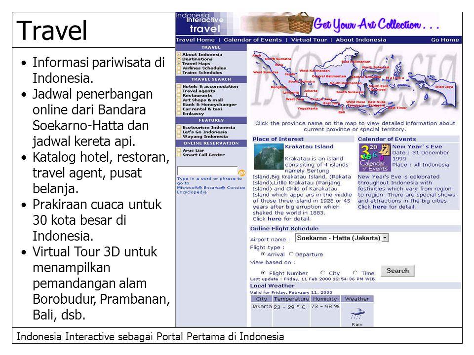 Travel Informasi pariwisata di Indonesia.