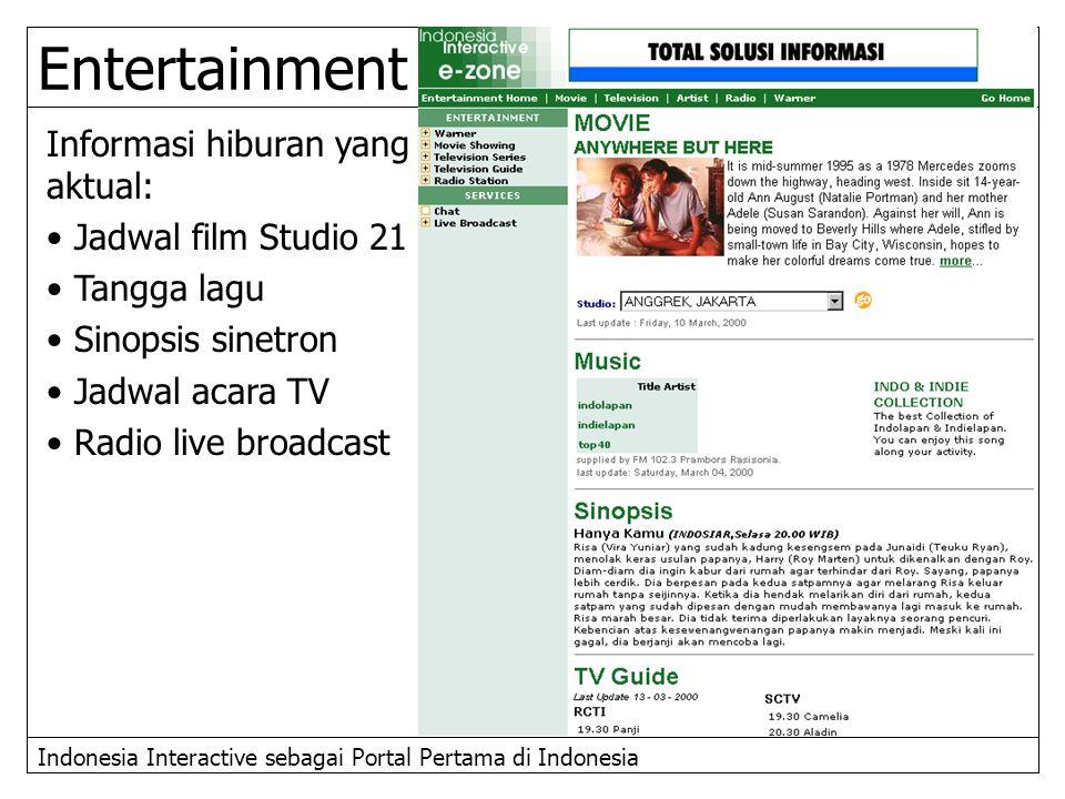Entertainment Informasi hiburan yang aktual: Jadwal film Studio 21