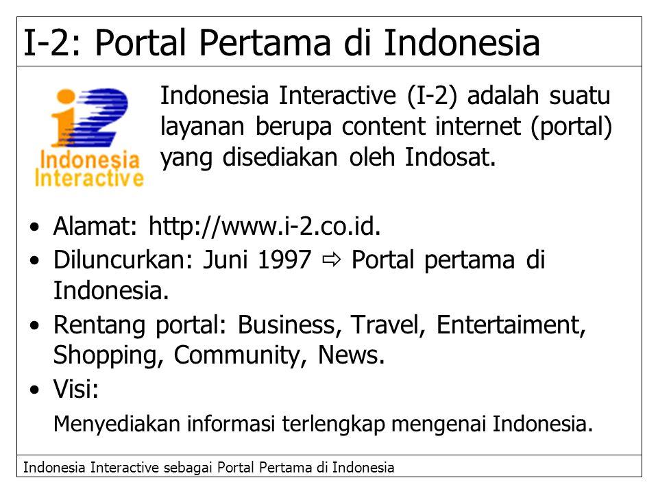 I-2: Portal Pertama di Indonesia