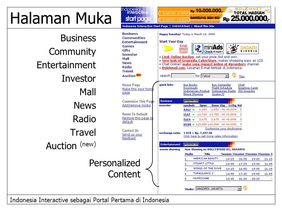 Halaman Muka Business Community Entertainment Investor Mall News Radio