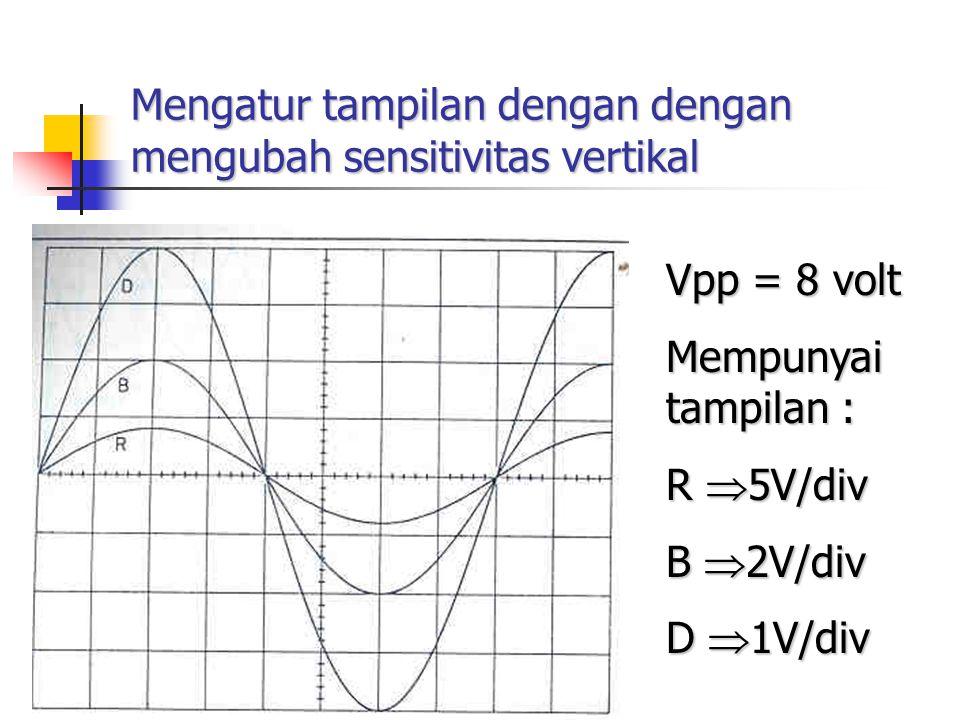 Mengatur tampilan dengan dengan mengubah sensitivitas vertikal