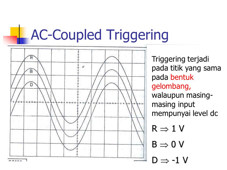 AC-Coupled Triggering